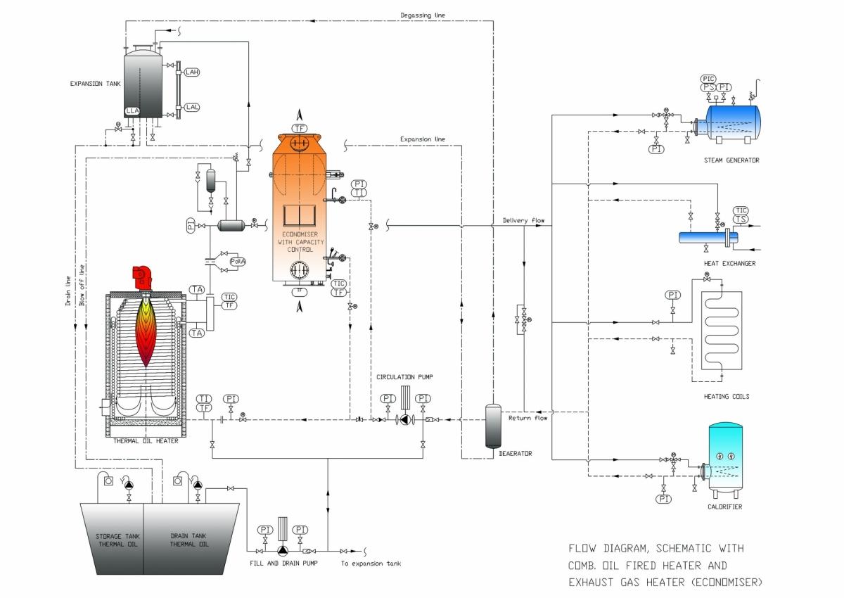 Exhaust Gas Heater Gesab G 246 Teborg Energy Systems Ab
