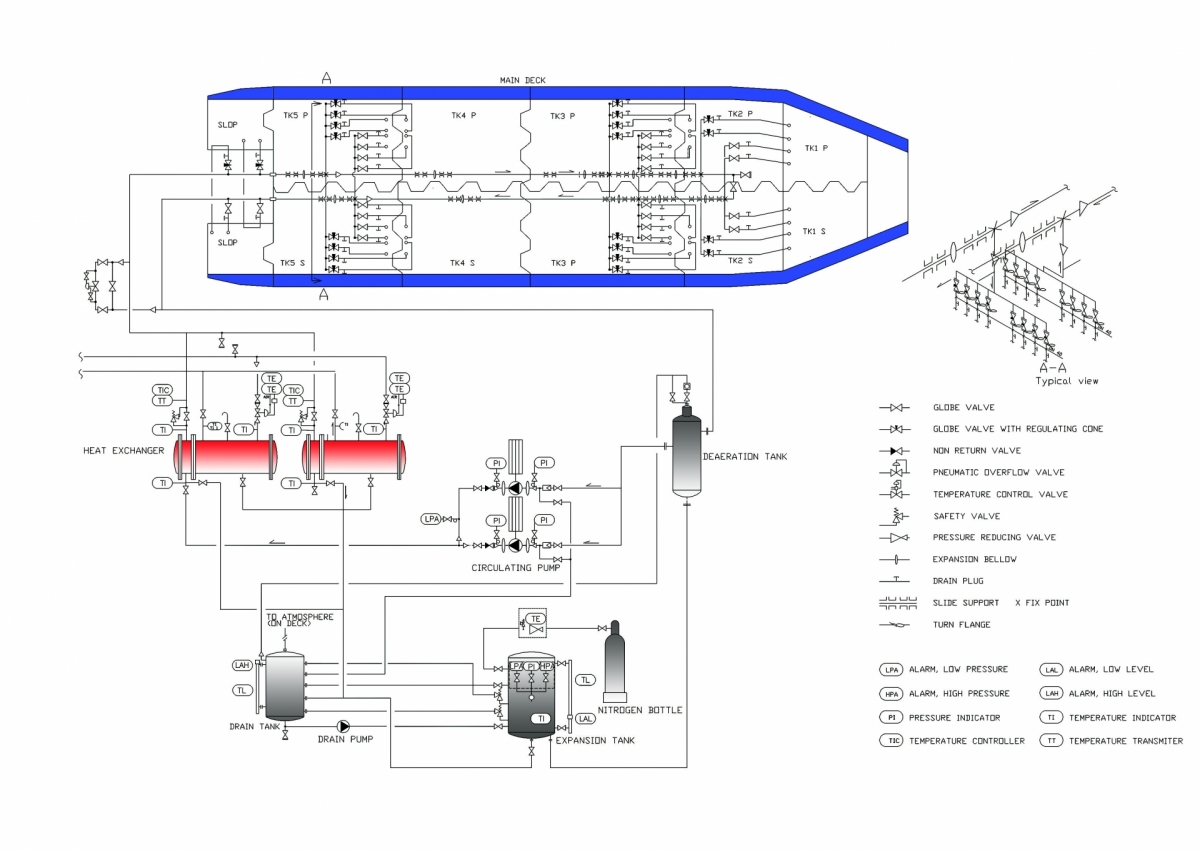 Heating Coils Gesab Gteborg Energy Systems Ab Pressure Tank Schematic Flow Diagram Cargo